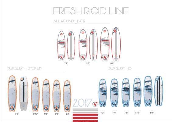 Planches de SUP rigides Fresh Boards 2017